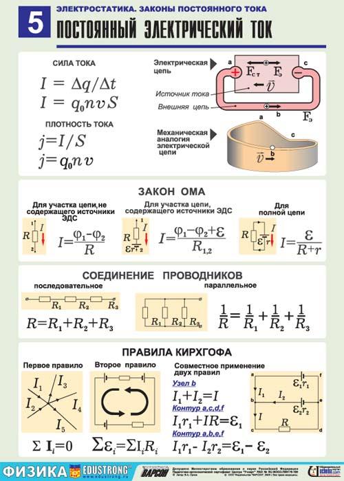 Формулы и константы таблицы по физике 8 класс