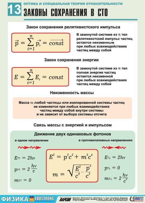 понимал, Закон сохранения энергии физика формулировка и формула будущее